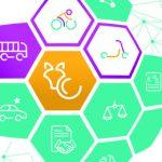 Warum Mobilitätsplattformen mehr als die Summe Ihrer Angebote sind