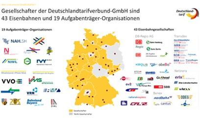Dem im Juni 2020 gegründeten Deutschlandtarifverbund-GmbH (DTVG) sind 16 weitere Aufgabenträger und 11 Eisenbahnen beigetreten. Nach Abschluss des notariellen Beitrittsverfahrens und der Eintragung in das Handelsregister sind nun insgesamt 19 Aufgabenträger-Organisationen und 43 Eisenbahnen Gesellschafter der DTVG.